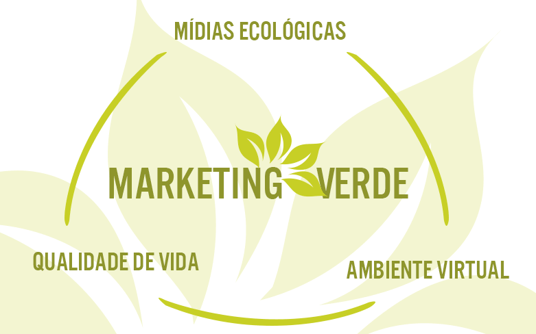 o que é marketing verde